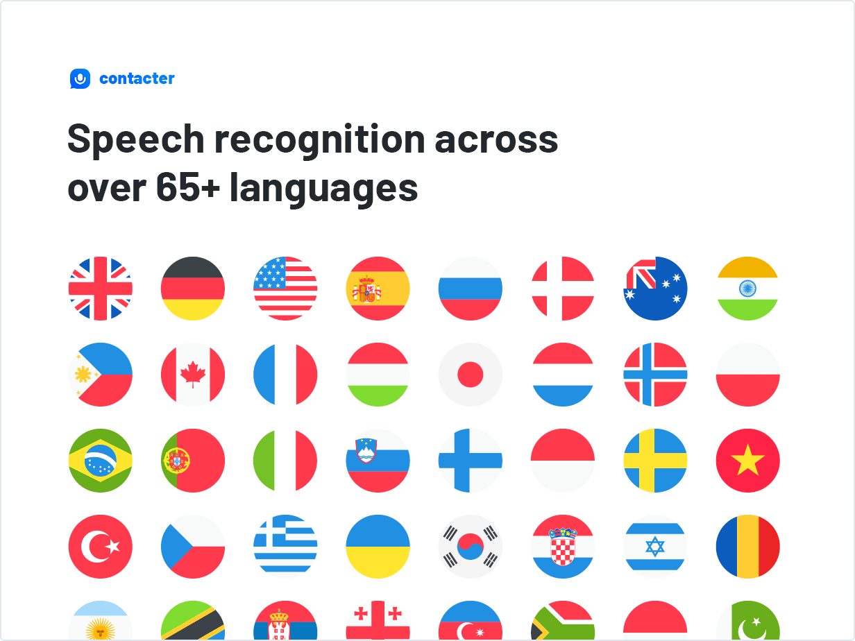 Speech recognition across over 65+ languages - Voice Feedback Plugin