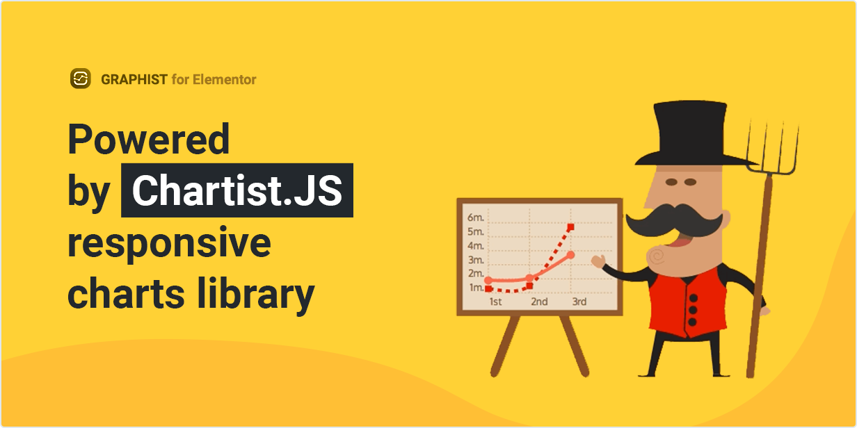 Powered by Chartist.js