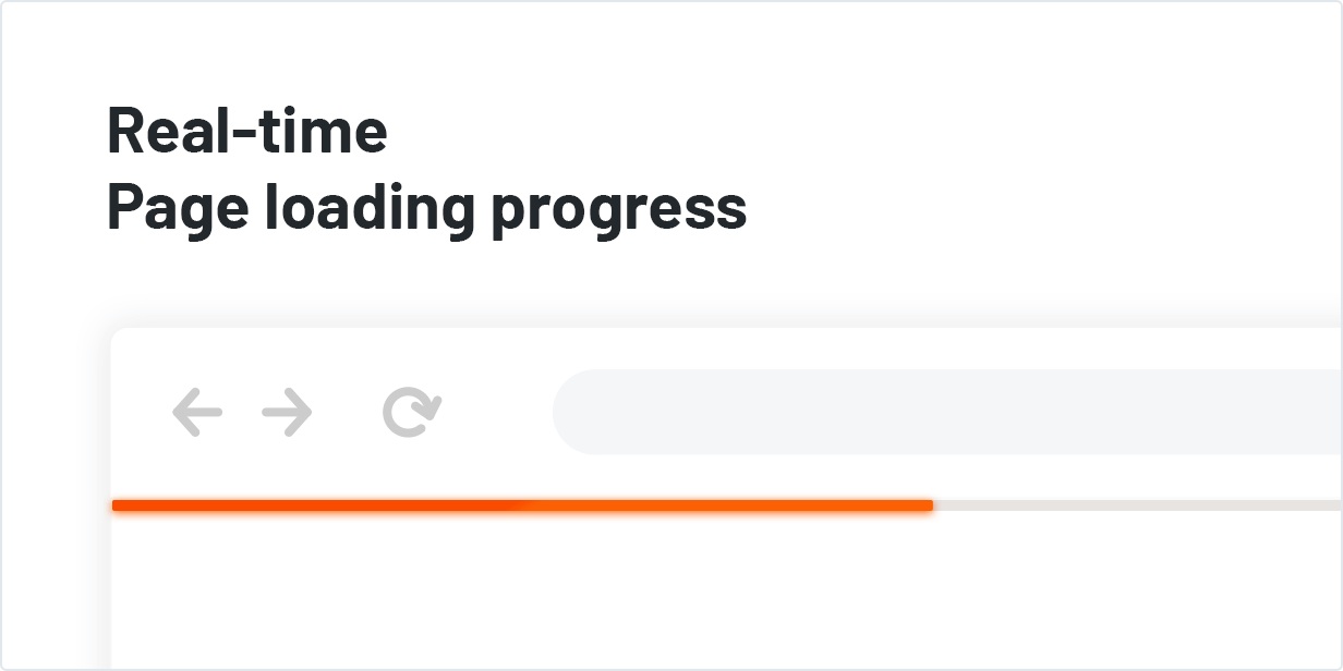 Real-time Page Loading Progress