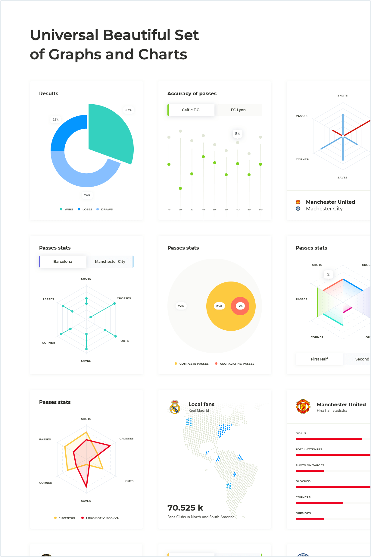 Universal Beautiful Set of Graphs and Charts