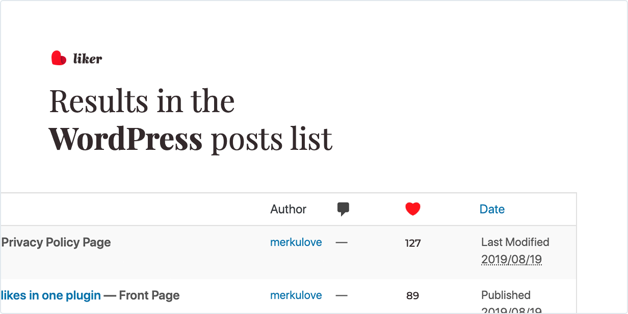 Results in the WordPress posts list