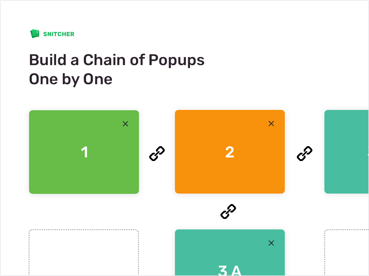 Build a Chain of Popups One by One