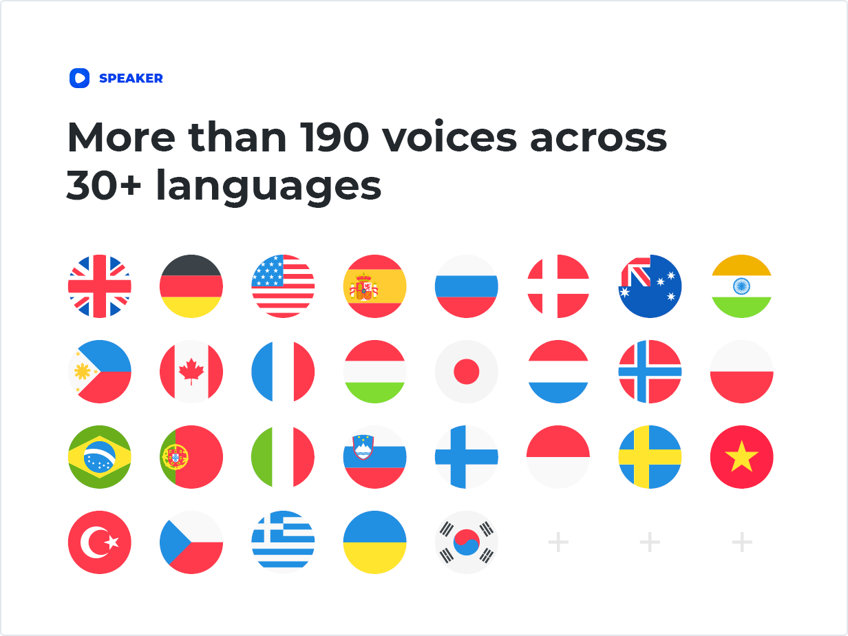 The Speaker SSML features in WordPress - More than 190 voices across 30+ languages